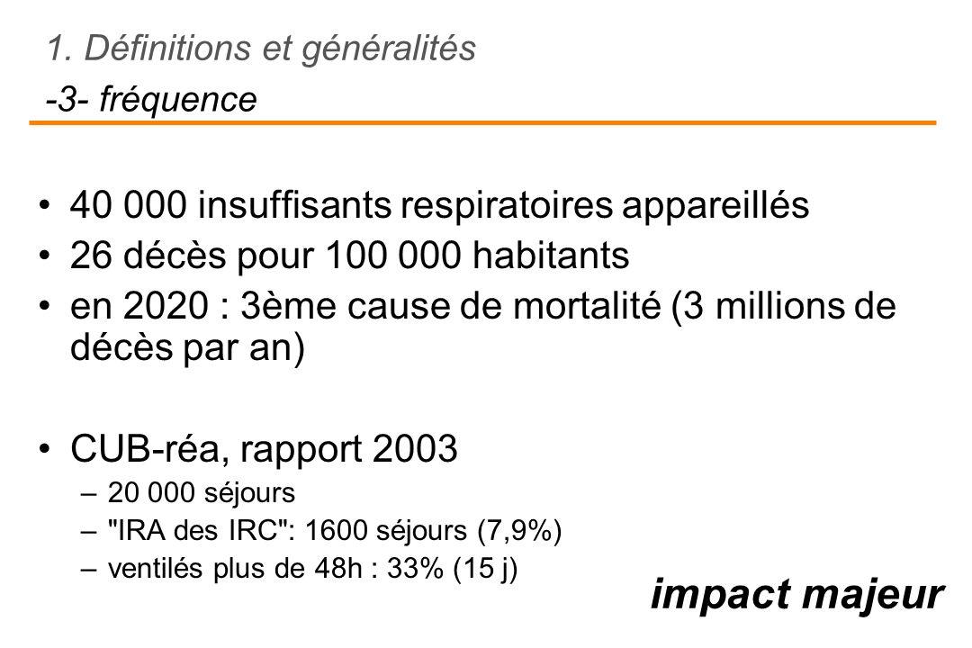 impact majeur 40 000 insuffisants respiratoires appareillés