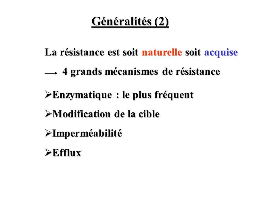 Généralités (2) La résistance est soit naturelle soit acquise