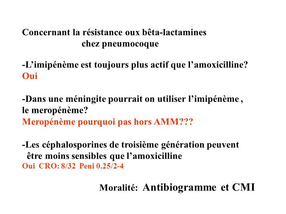 Concernant la résistance oux bêta-lactamines chez pneumocoque