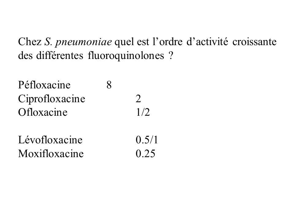 Chez S. pneumoniae quel est l'ordre d'activité croissante