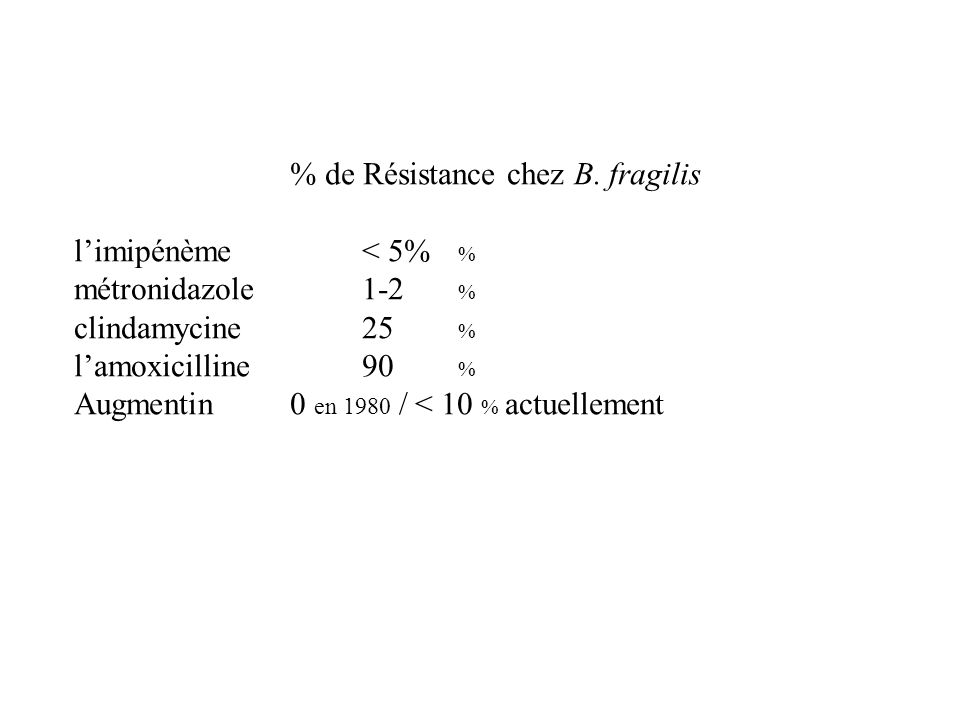 % de Résistance chez B. fragilis