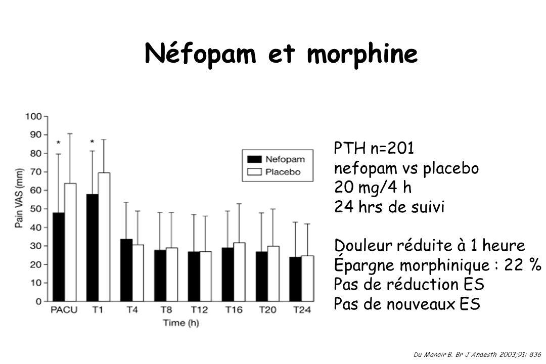 Néfopam et morphine PTH n=201 nefopam vs placebo 20 mg/4 h