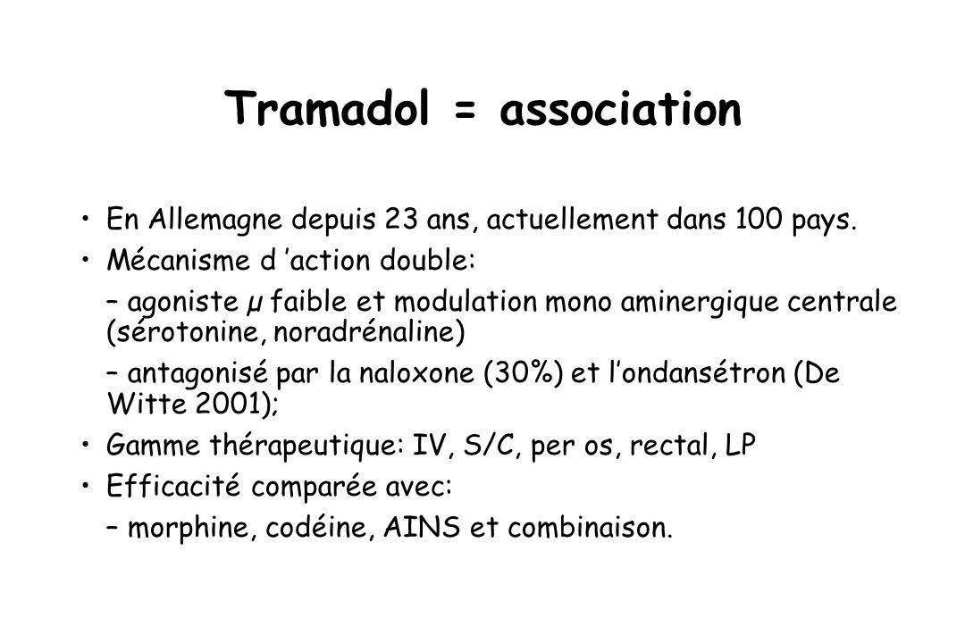 Tramadol = association