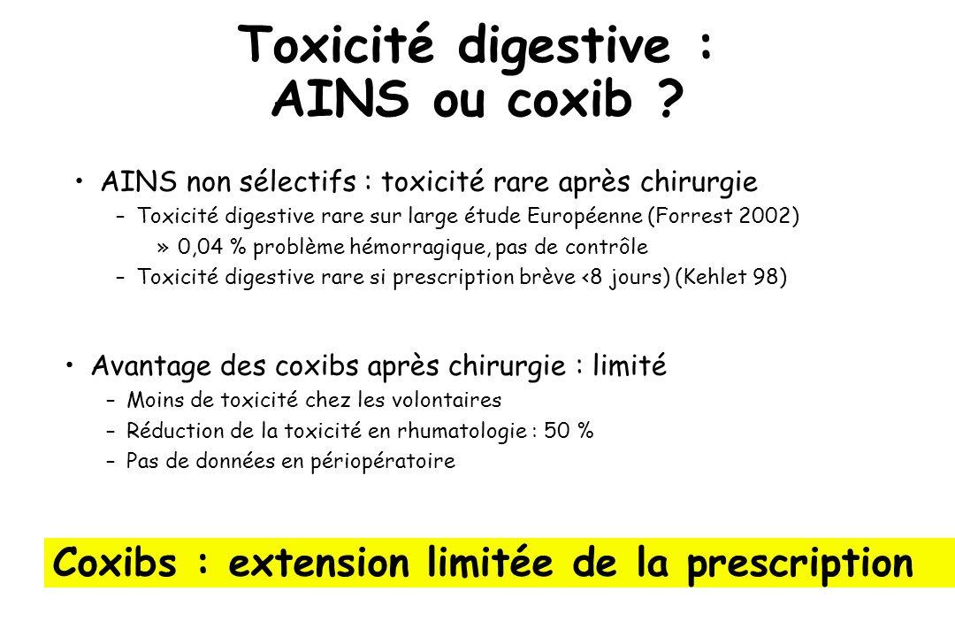 Toxicité digestive : AINS ou coxib
