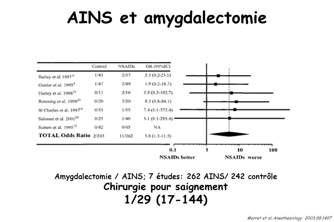 AINS et amygdalectomie