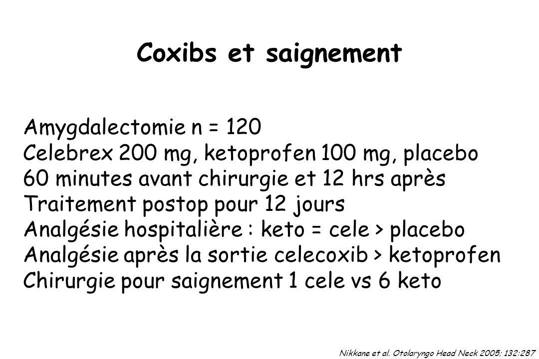 Coxibs et saignement Amygdalectomie n = 120