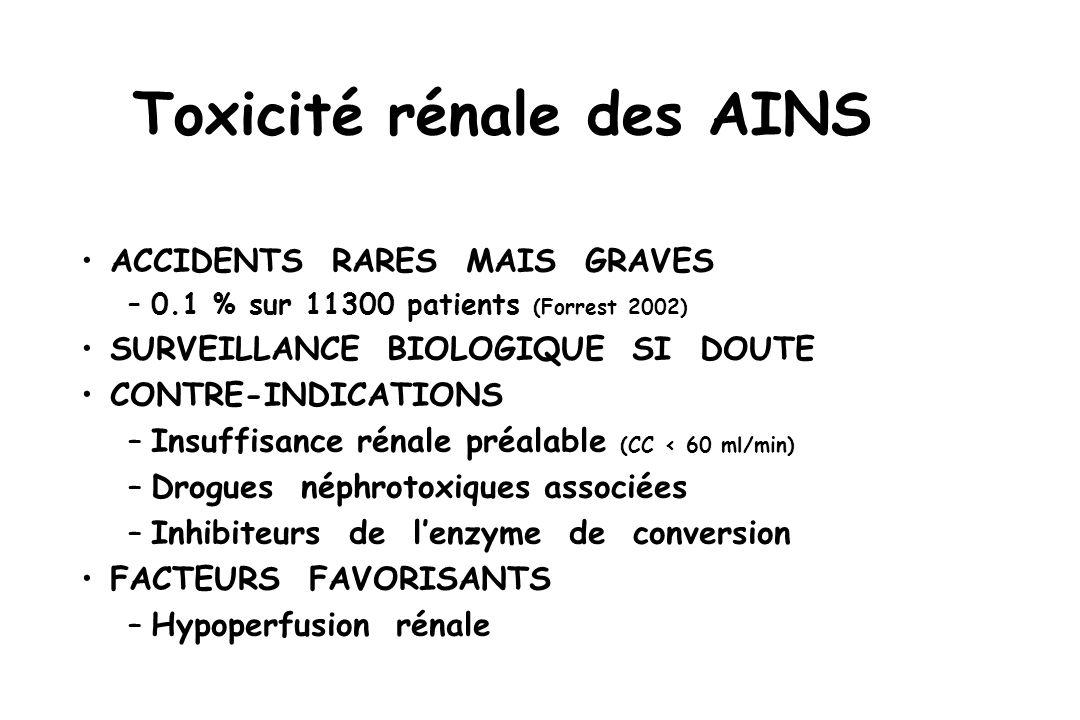 Toxicité rénale des AINS