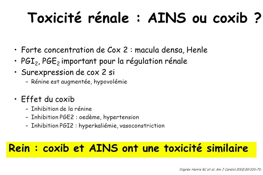 Toxicité rénale : AINS ou coxib