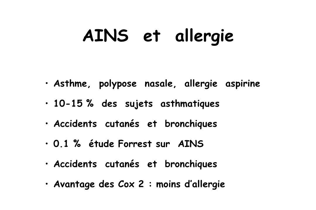 AINS et allergie Asthme, polypose nasale, allergie aspirine