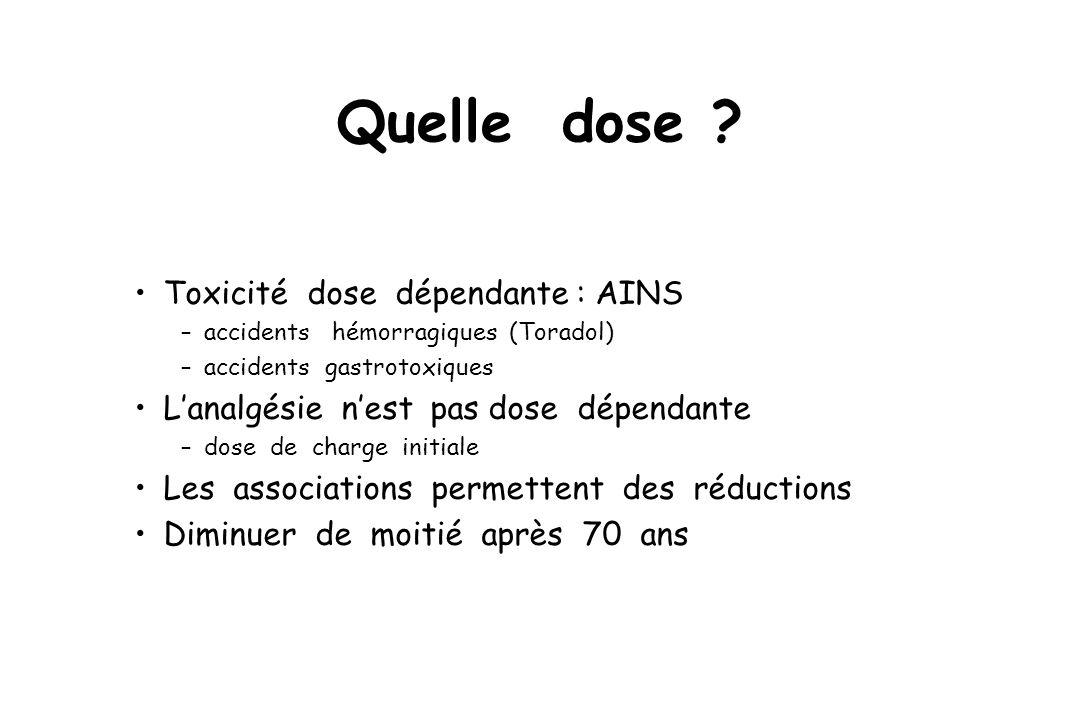 Quelle dose Toxicité dose dépendante : AINS