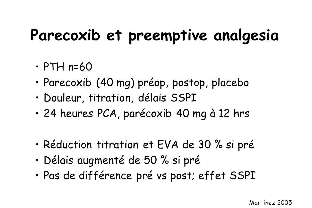 Parecoxib et preemptive analgesia
