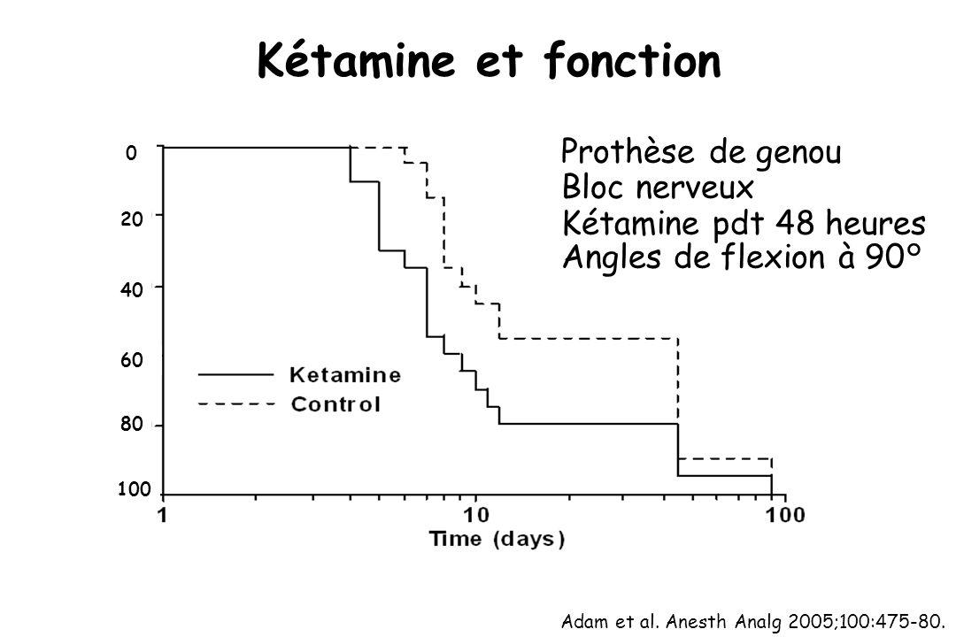 Kétamine et fonction Prothèse de genou Bloc nerveux