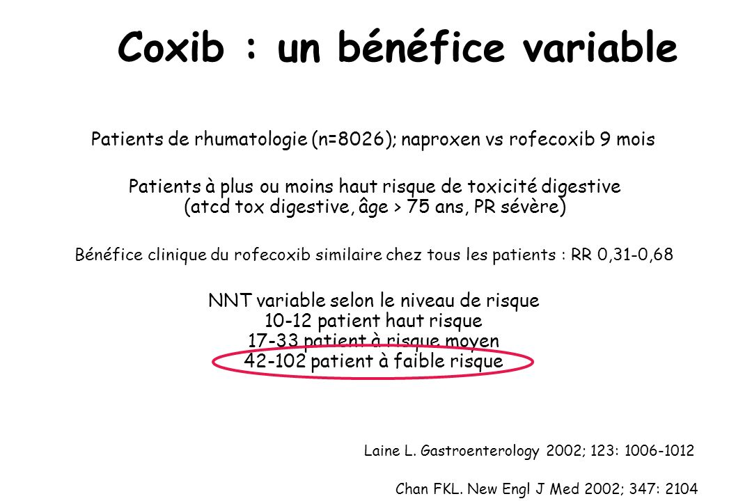 Coxib : un bénéfice variable
