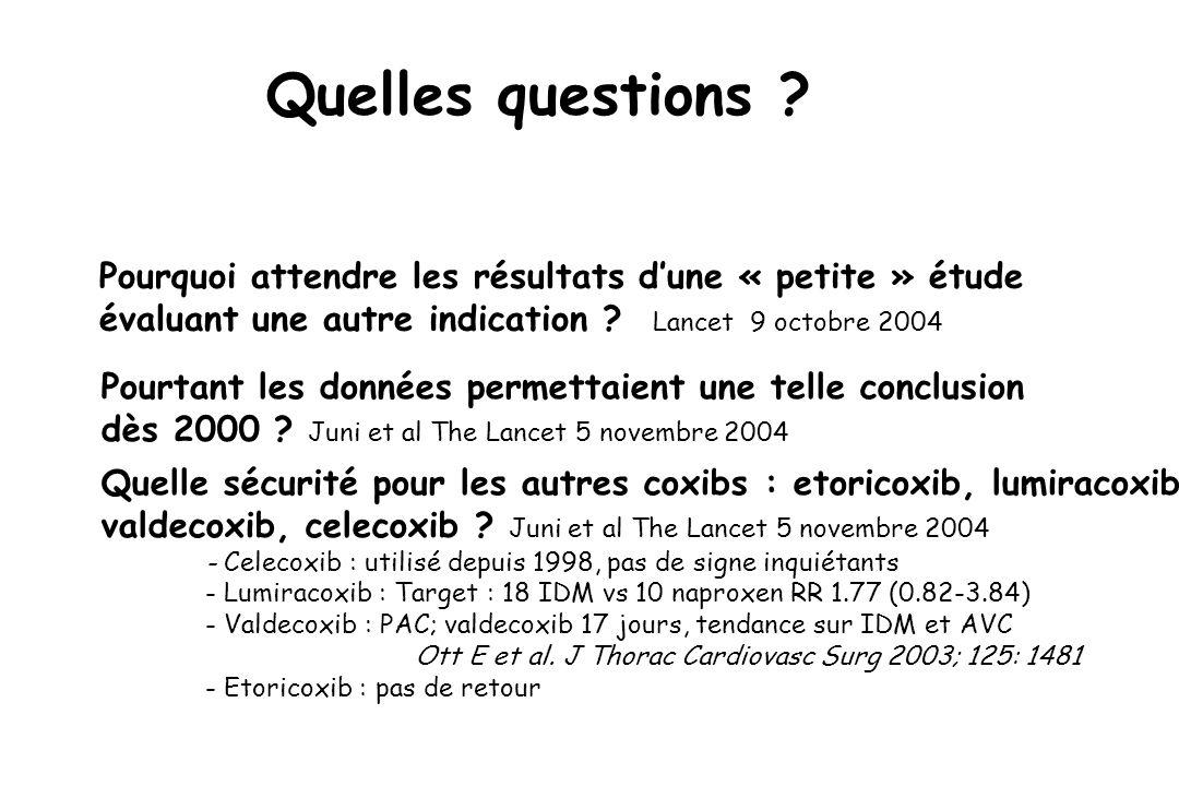 Quelles questions Pourquoi attendre les résultats d'une « petite » étude. évaluant une autre indication Lancet 9 octobre 2004.