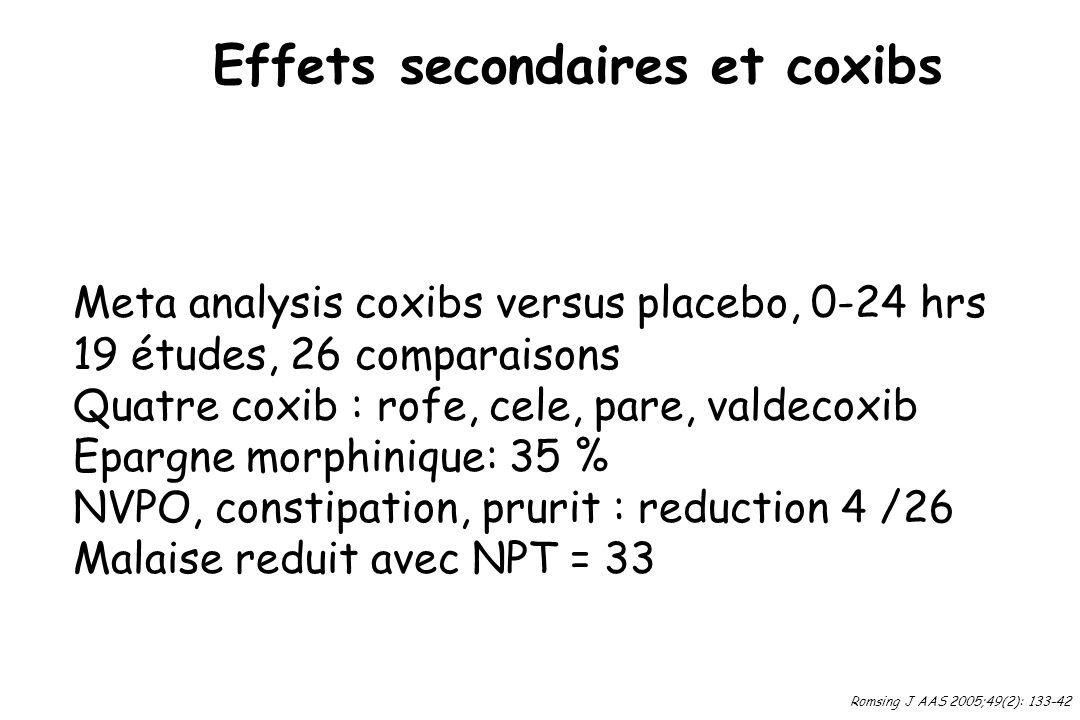 Effets secondaires et coxibs