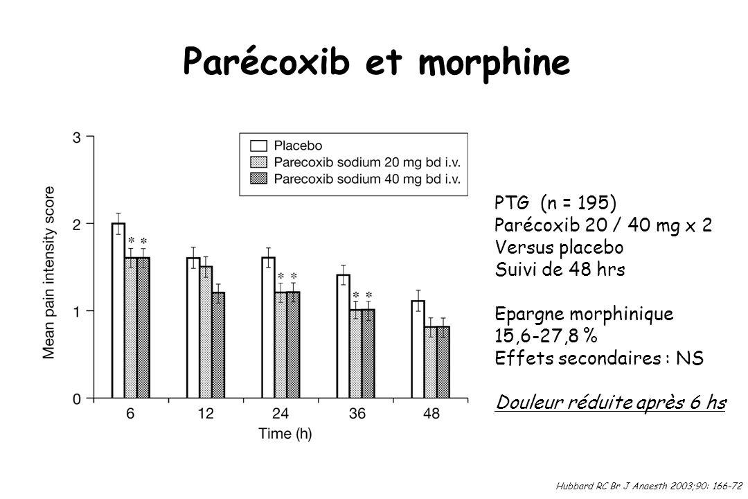 Parécoxib et morphine PTG (n = 195) Parécoxib 20 / 40 mg x 2