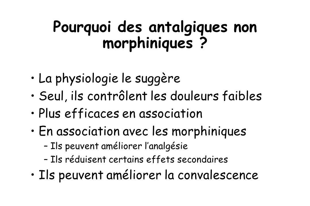 Pourquoi des antalgiques non morphiniques