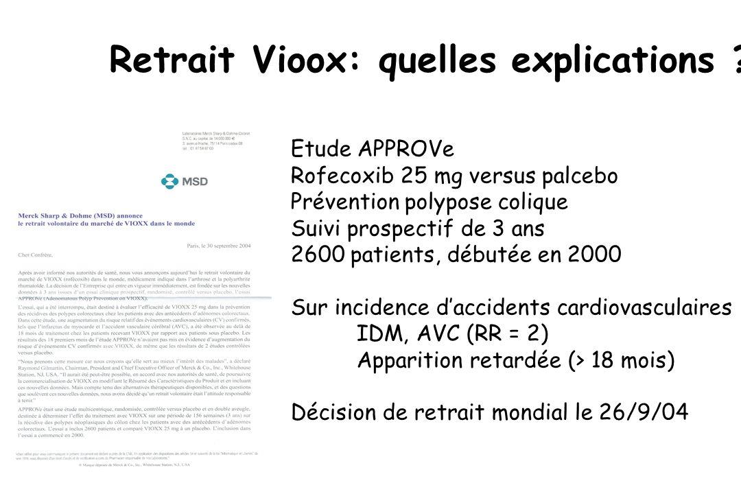 Retrait Vioox: quelles explications