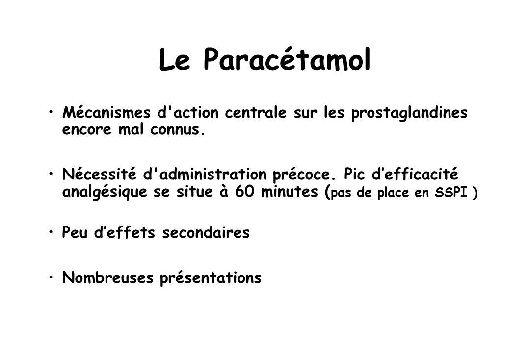 Le Paracétamol Mécanismes d action centrale sur les prostaglandines encore mal connus.