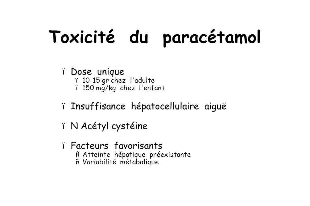 Toxicité du paracétamol