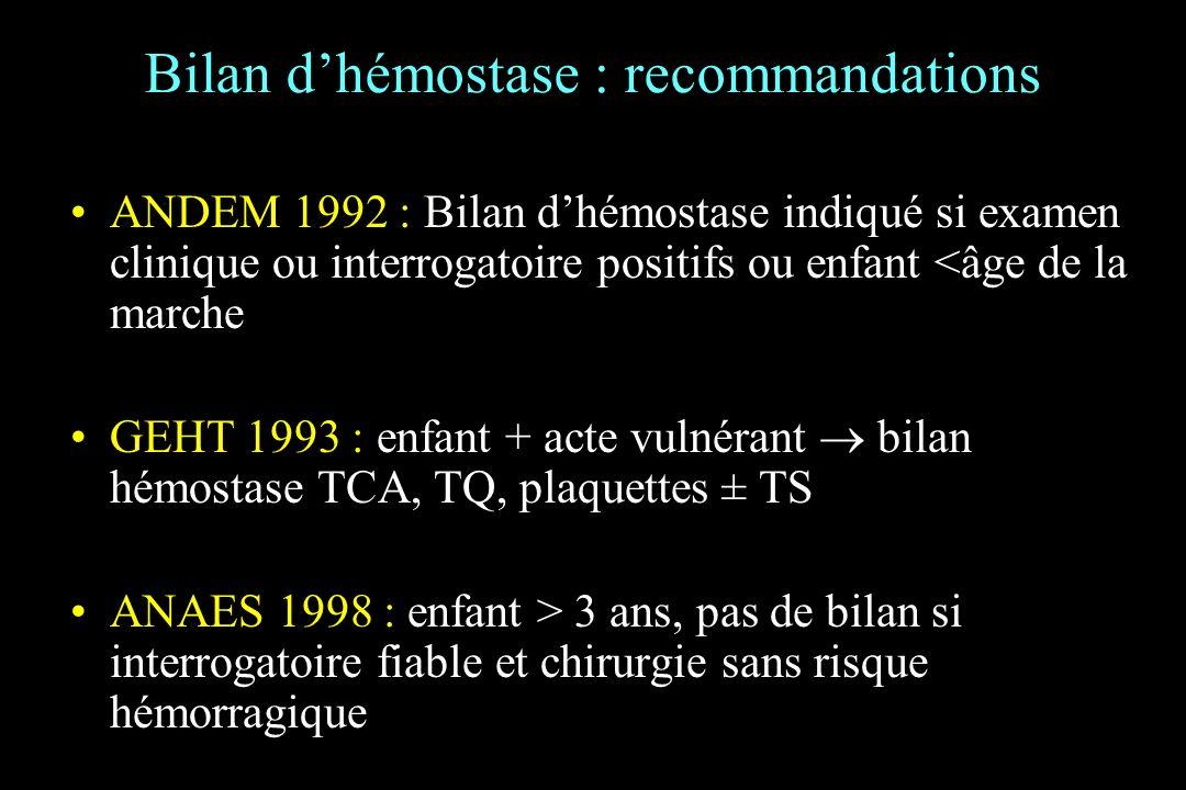 Bilan d'hémostase : recommandations