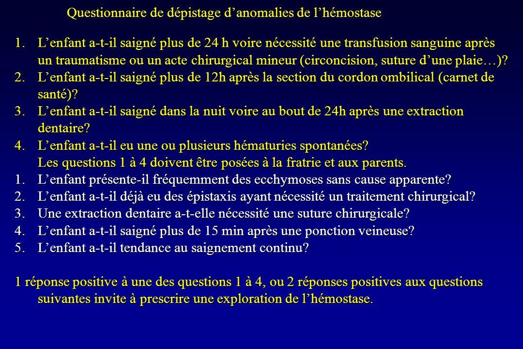 Questionnaire de dépistage d'anomalies de l'hémostase