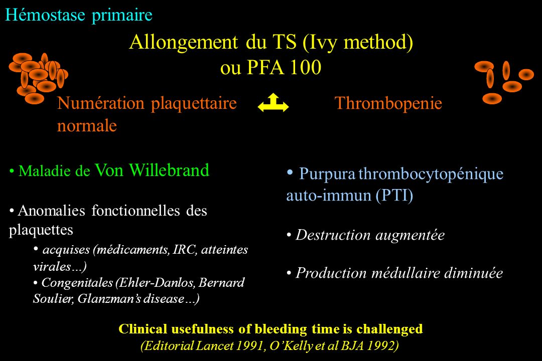 Allongement du TS (Ivy method) ou PFA 100