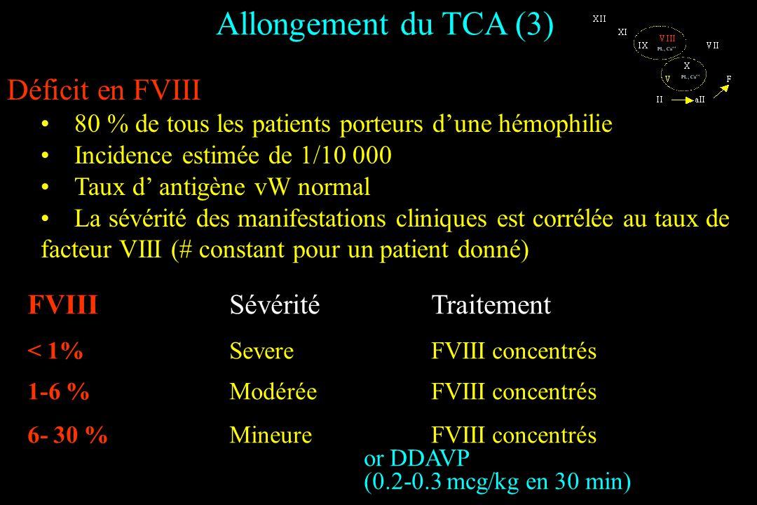 Allongement du TCA (3) Déficit en FVIII FVIII Sévérité Traitement