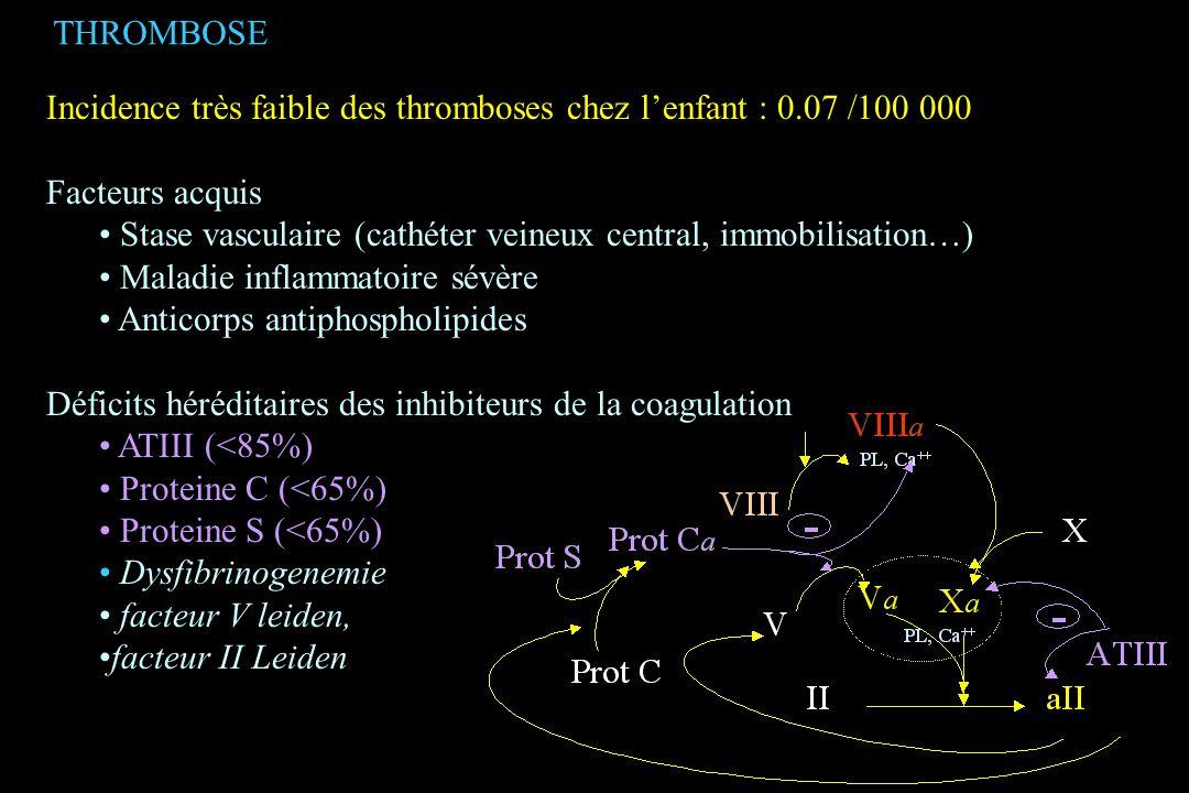 Incidence très faible des thromboses chez l'enfant : 0.07 /100 000