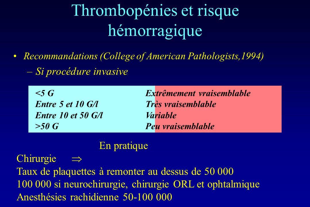 Thrombopénies et risque hémorragique