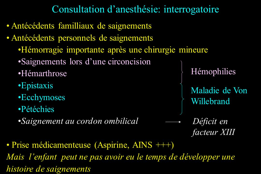 Consultation d'anesthésie: interrogatoire