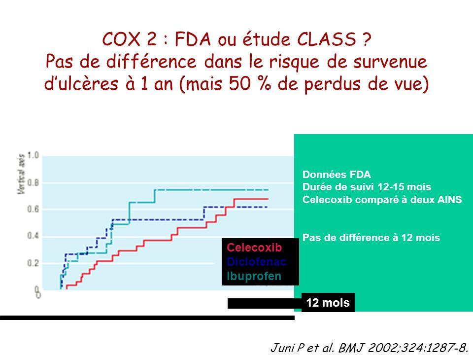 COX 2 : FDA ou étude CLASS Pas de différence dans le risque de survenue d'ulcères à 1 an (mais 50 % de perdus de vue)