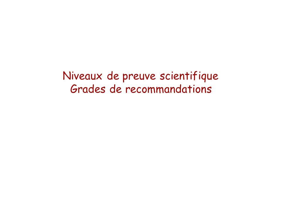 Niveaux de preuve scientifique Grades de recommandations