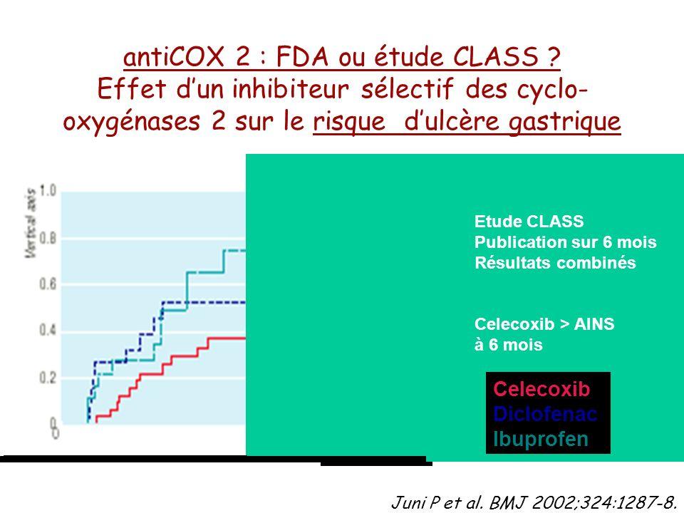 antiCOX 2 : FDA ou étude CLASS