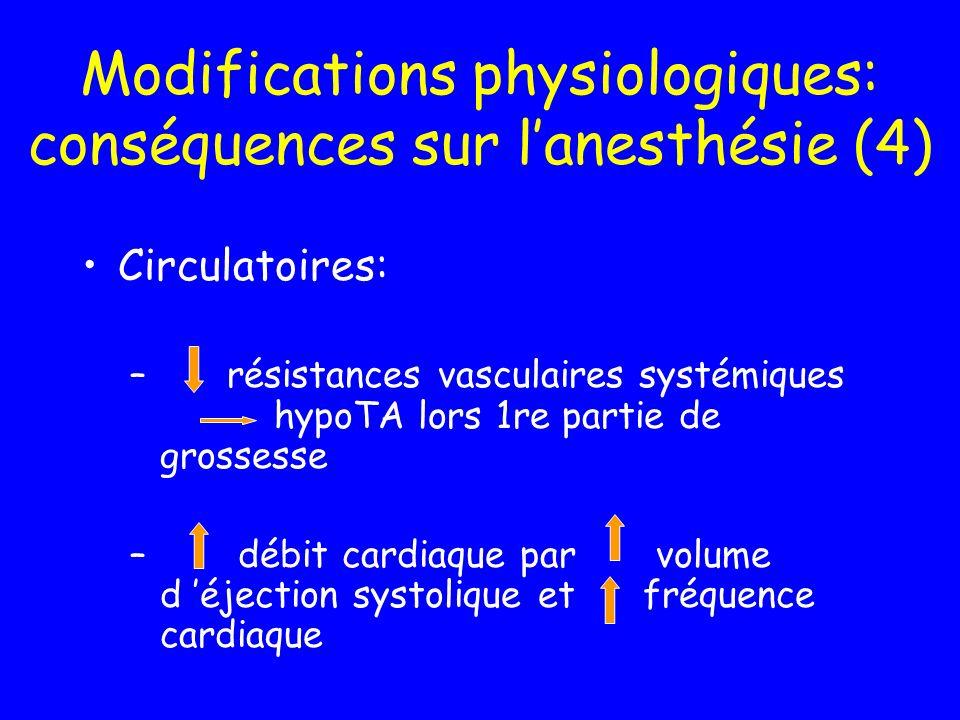 Modifications physiologiques: conséquences sur l'anesthésie (4)