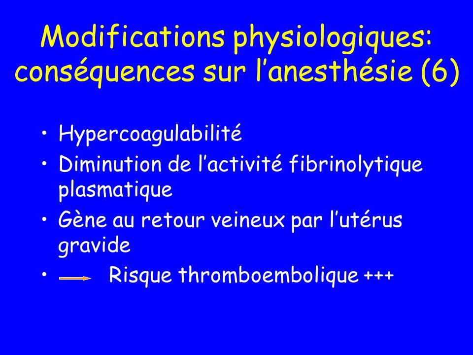 Modifications physiologiques: conséquences sur l'anesthésie (6)