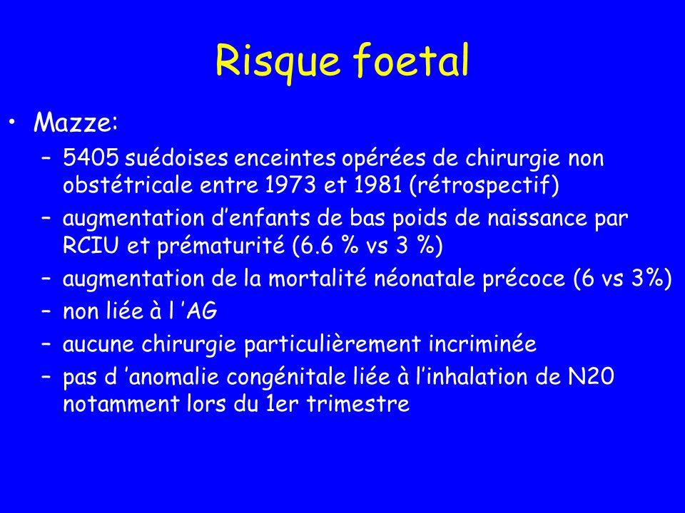 Risque foetalMazze: 5405 suédoises enceintes opérées de chirurgie non obstétricale entre 1973 et 1981 (rétrospectif)