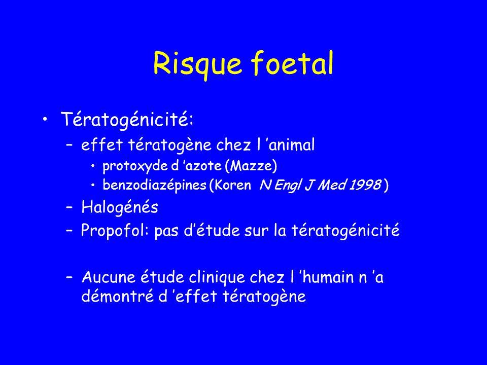 Risque foetal Tératogénicité: effet tératogène chez l 'animal