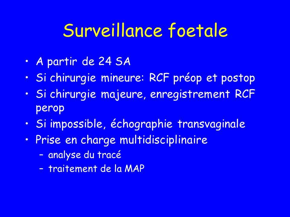 Surveillance foetale A partir de 24 SA