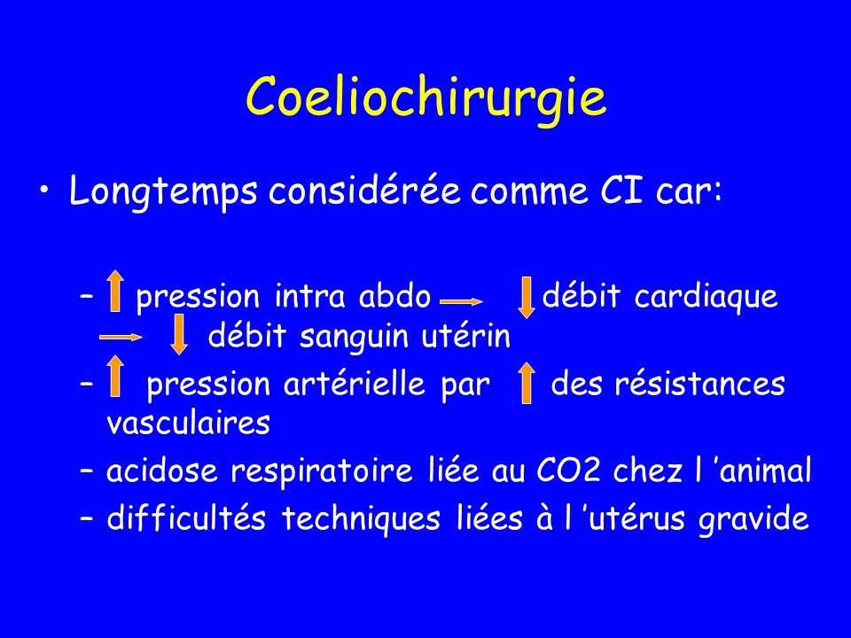 Coeliochirurgie Longtemps considérée comme CI car: