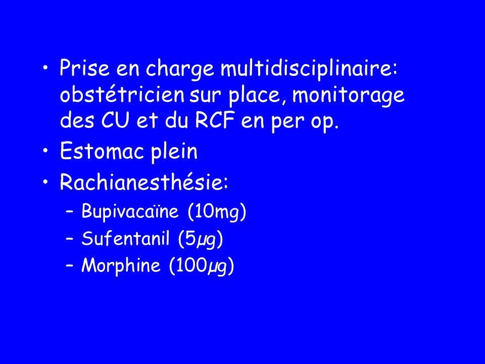 Prise en charge multidisciplinaire: obstétricien sur place, monitorage des CU et du RCF en per op.