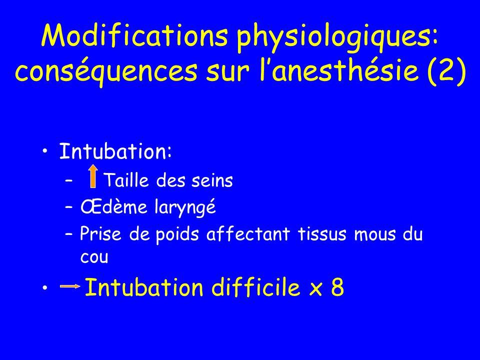 Modifications physiologiques: conséquences sur l'anesthésie (2)