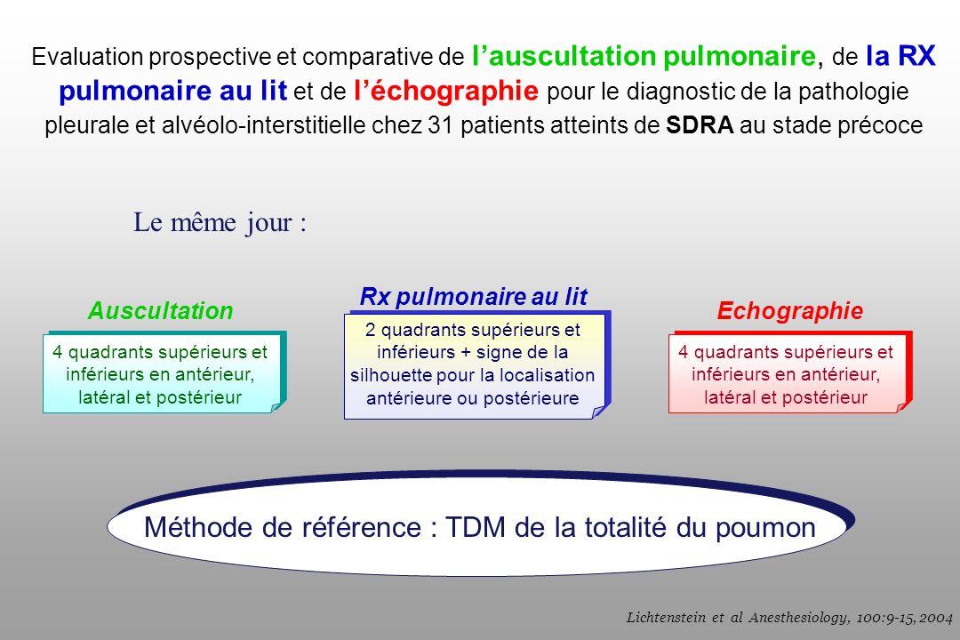 Méthode de référence : TDM de la totalité du poumon