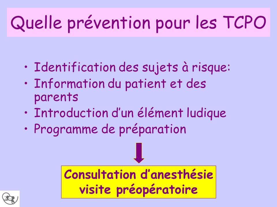 Quelle prévention pour les TCPO