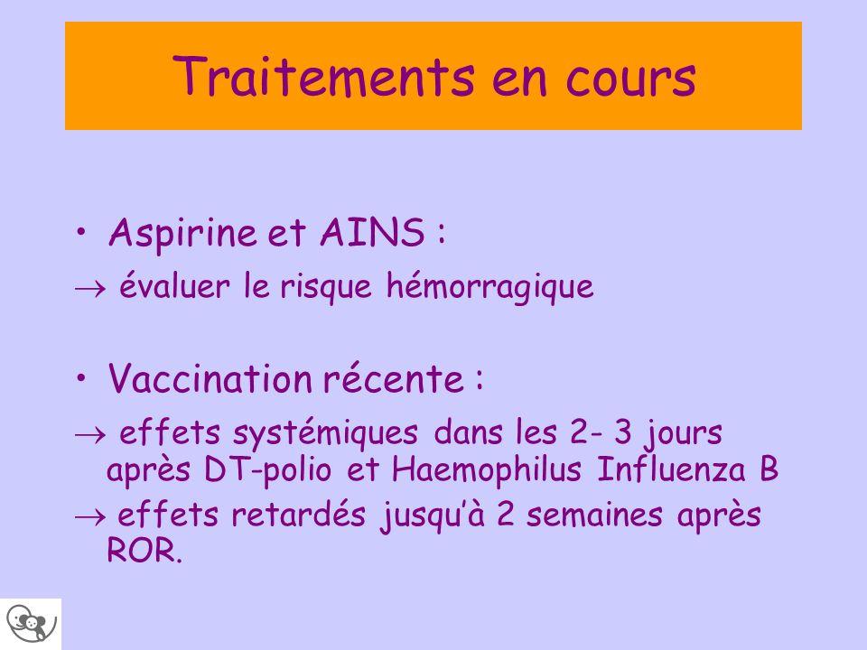 Traitements en cours Aspirine et AINS : Vaccination récente :