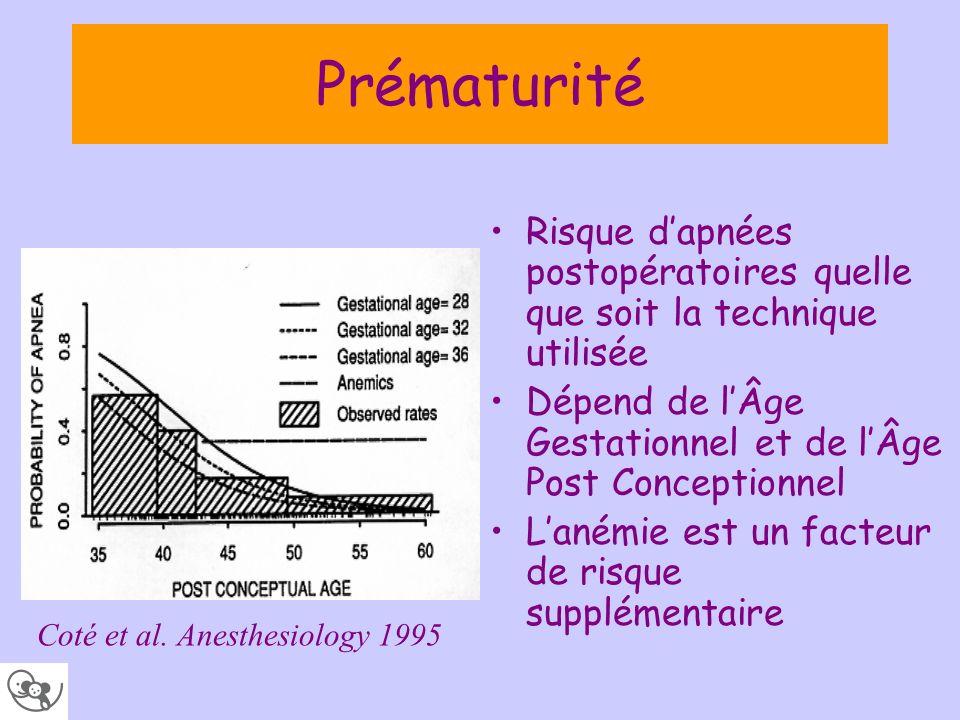 Prématurité Risque d'apnées postopératoires quelle que soit la technique utilisée. Dépend de l'Âge Gestationnel et de l'Âge Post Conceptionnel.