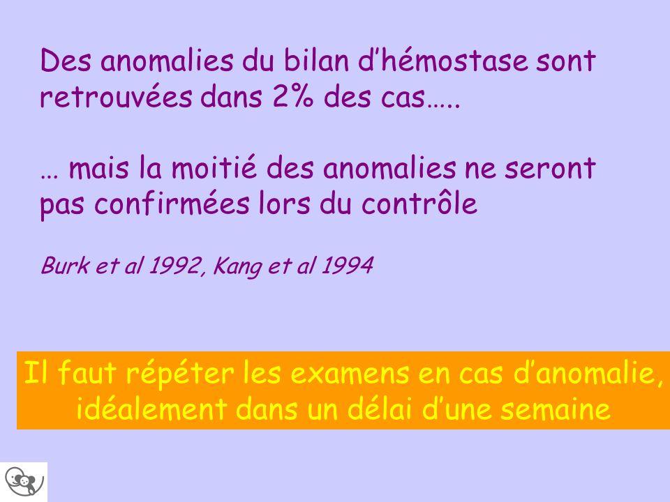 Des anomalies du bilan d'hémostase sont retrouvées dans 2% des cas…..