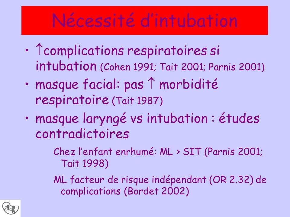 Nécessité d'intubation