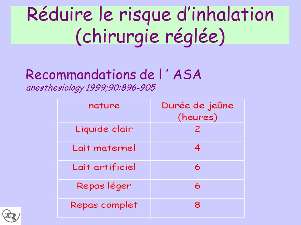Réduire le risque d'inhalation (chirurgie réglée)