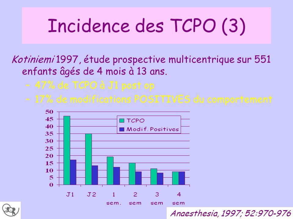 Incidence des TCPO (3) Kotiniemi 1997, étude prospective multicentrique sur 551 enfants âgés de 4 mois à 13 ans.
